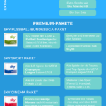 Sky Pakete und Infos zu Angeboten auf einen Blick